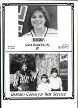 1983 Trinity Heights Christian Academy Yearbook Page 172 & 173