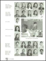 1995 Englewood High School Yearbook Page 76 & 77