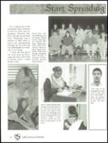 1995 Englewood High School Yearbook Page 190 & 191