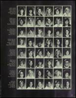 1980 Huntington Beach High School Yearbook Page 244 & 245