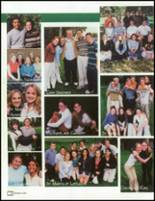 2002 Mullen High School Yearbook Page 20 & 21