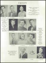 1959 Hopewell High School Yearbook Page 14 & 15