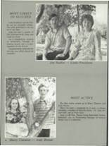 1972 Bell Gardens High School Yearbook Page 94 & 95