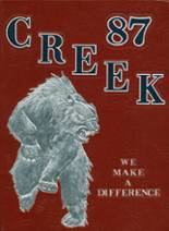1987 Yearbook Cherry Creek High School