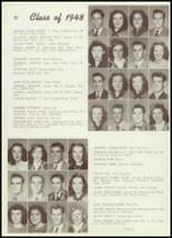1948 Thomas Jefferson High School Yearbook Page 46 & 47