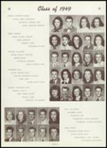 1948 Thomas Jefferson High School Yearbook Page 70 & 71