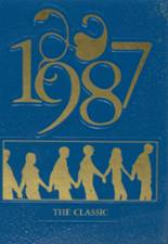 1987 Yearbook Locke High School