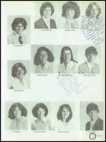 1980 Holy Trinity High School Yearbook Page 24 & 25