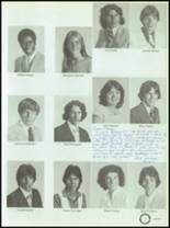1980 Holy Trinity High School Yearbook Page 40 & 41