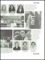 1976 Highland High School Yearbook Page 80 & 81