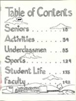 1983 Churchill Area High School Yearbook Page 20 & 21