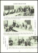 1973 Palm Beach Day School Yearbook Page 48 & 49