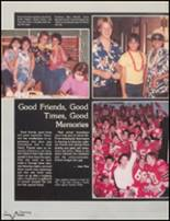 1985 Bluffton High School Yearbook Page 10 & 11