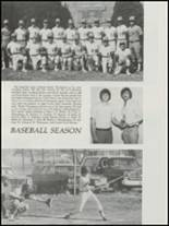 1980 Canby High School Yearbook Page 64 & 65
