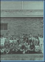 1980 Canby High School Yearbook Page 118 & 119