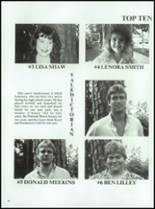 1986 Coldspring High School Yearbook Page 22 & 23