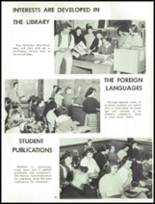 1960 Richmond High School Yearbook Page 64 & 65