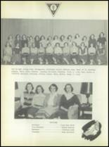 1953 Commerce High School Yearbook Page 68 & 69