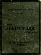 1982 Yearbook Maryvale High School