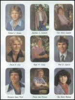 1983 Edmore High School Yearbook Page 16 & 17