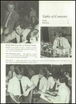 1972 Hill High School Yearbook Page 16 & 17