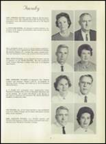 1965 Canton High School Yearbook Page 18 & 19