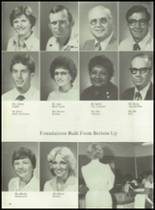 1980 Mt. Pleasant High School Yearbook Page 26 & 27