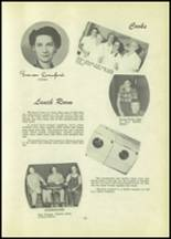 1951 Tipton High School Yearbook Page 18 & 19