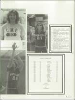 1981 Charles M. Russell High School Yearbook Page 32 & 33