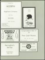 1981 Charles M. Russell High School Yearbook Page 220 & 221