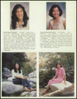 1981 San Gabriel Academy Yearbook Page 12 & 13