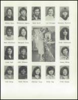 1981 San Gabriel Academy Yearbook Page 62 & 63