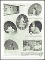 1958 Mauston Area High School Yearbook Page 10 & 11