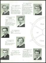 1958 Mauston Area High School Yearbook Page 28 & 29