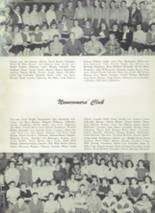 1956 Natrona County High School Yearbook Page 138 & 139