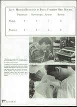 1995 Belle Fourche High School Yearbook Page 76 & 77