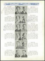 1936 Creston High School Yearbook Page 14 & 15