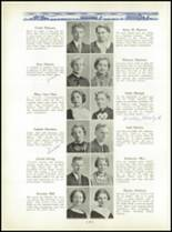 1936 Creston High School Yearbook Page 20 & 21
