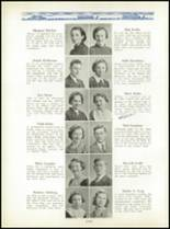 1936 Creston High School Yearbook Page 22 & 23