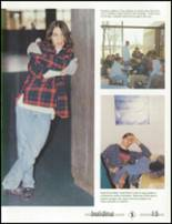 1994 Hopkins High School Yearbook Page 18 & 19