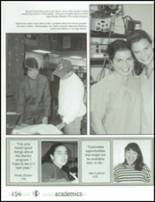 1994 Hopkins High School Yearbook Page 158 & 159