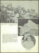 1955 Labette County High School Yearbook Page 32 & 33