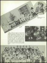 1955 Labette County High School Yearbook Page 80 & 81
