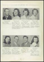 1948 Central High School Yearbook Page 18 & 19
