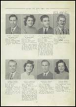 1948 Central High School Yearbook Page 22 & 23