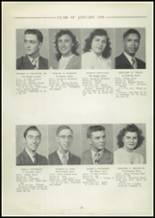 1948 Central High School Yearbook Page 28 & 29