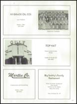 1974 Fairlawn High School Yearbook Page 120 & 121