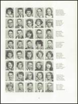1966 Riverside High School Yearbook Page 28 & 29
