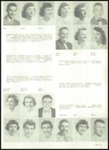 1954 Appleton High School Yearbook Page 110 & 111