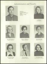 1971 Highland High School Yearbook Page 10 & 11
